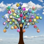 Netzwerk Baum